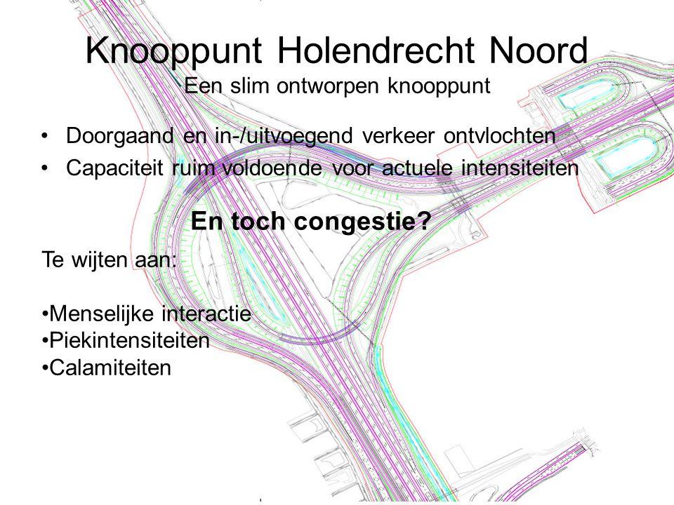 Knooppunt Holendrecht Noord Een slim ontworpen knooppunt Doorgaand en in-/uitvoegend verkeer ontvlochten Capaciteit ruim voldoende voor actuele intensiteiten En toch congestie.