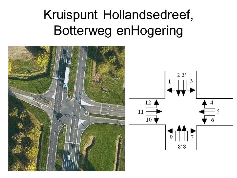 Kruispunt Hollandsedreef, Botterweg enHogering