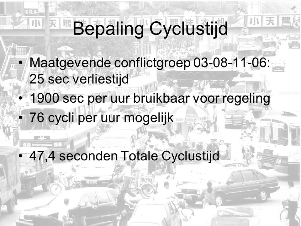 Bepaling Cyclustijd Maatgevende conflictgroep 03-08-11-06: 25 sec verliestijd 1900 sec per uur bruikbaar voor regeling 76 cycli per uur mogelijk 47,4 seconden Totale Cyclustijd