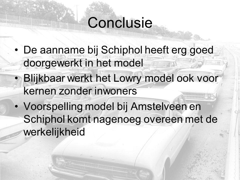 Conclusie De aanname bij Schiphol heeft erg goed doorgewerkt in het model Blijkbaar werkt het Lowry model ook voor kernen zonder inwoners Voorspelling model bij Amstelveen en Schiphol komt nagenoeg overeen met de werkelijkheid