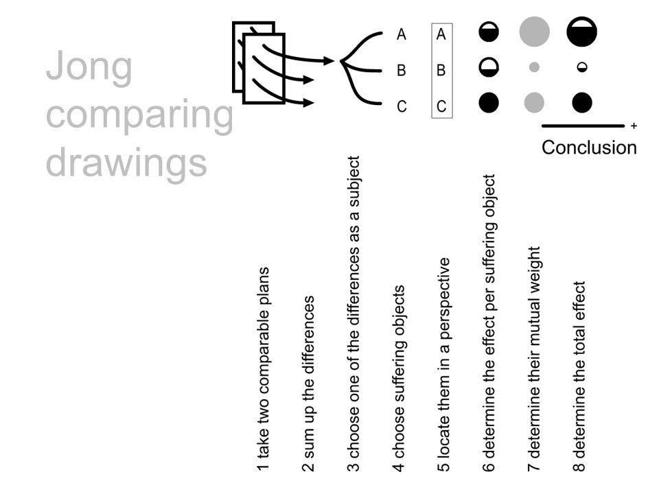 Jong comparing drawings