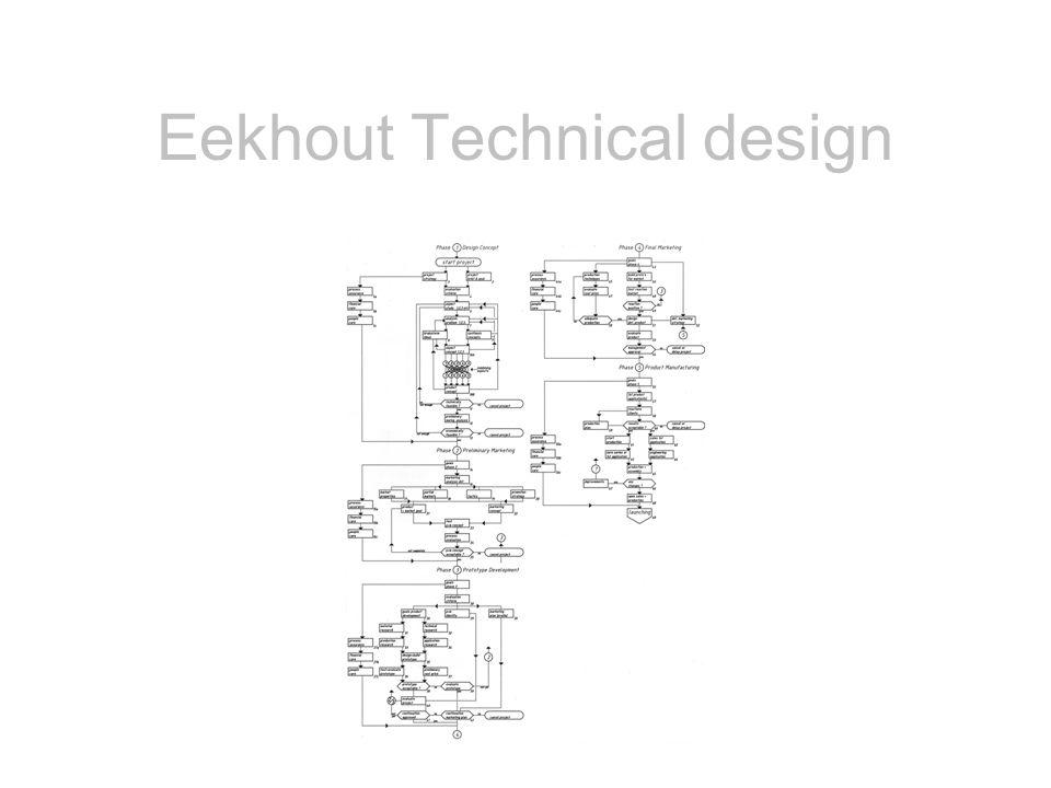 Eekhout Technical design