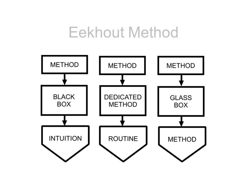 Eekhout 1 Design concept