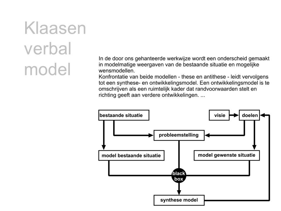 Klaasen verbal model