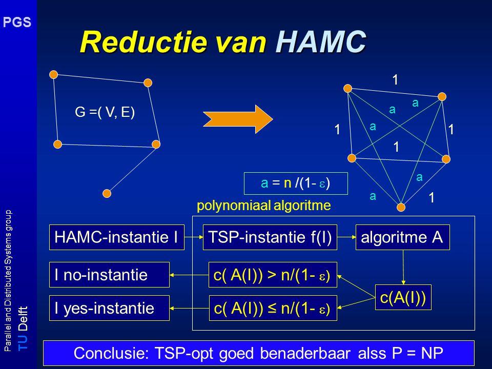 T U Delft Parallel and Distributed Systems group PGS Reductie van HAMC G =( V, E) 1 1 1 1 1 G heeft HAMC ⇒ TSP-OPT heeft tour met lengte n ⇒ c ( A(I))  opt(I) /(1-  ) = n /(1-  ) G heeft geen ⇒ TSP-OPT heeft tour met lengte minimaal HAMC (n-1) + n/(1-  ) ⇒ c ( A(I)) > n /(1-  ) a = n /(1-  ) a a a a a Gevolg: polynomiale beslissingsprocedure voor HAMC!