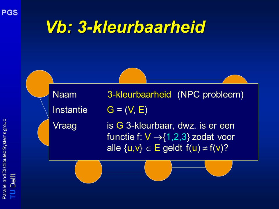 T U Delft Parallel and Distributed Systems group PGS Zero Knowledge Interactive Proofs probleem: A (Prover) wil B (Verifier) ervan overtuigen dat hij/zij in het bezit is van informatie X zonder X prijs te geven.