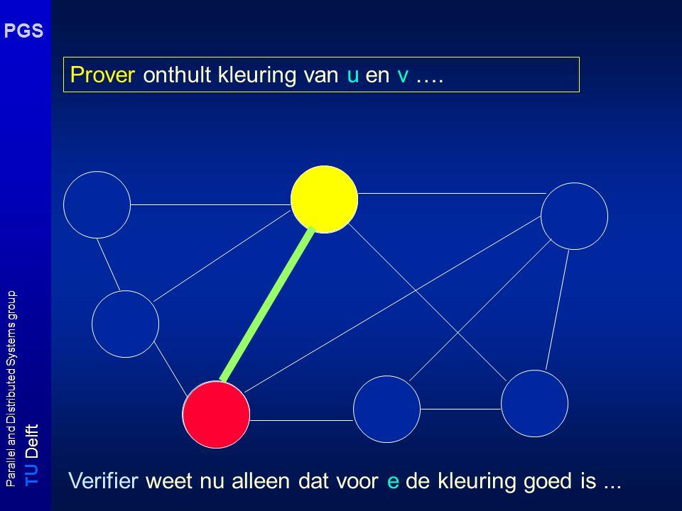 T U Delft Parallel and Distributed Systems group PGS Verifier mag nu willekeurige kant e = {u,v} kiezen en Prover moet zijn kleuring van u en kleuring van v onthullen….