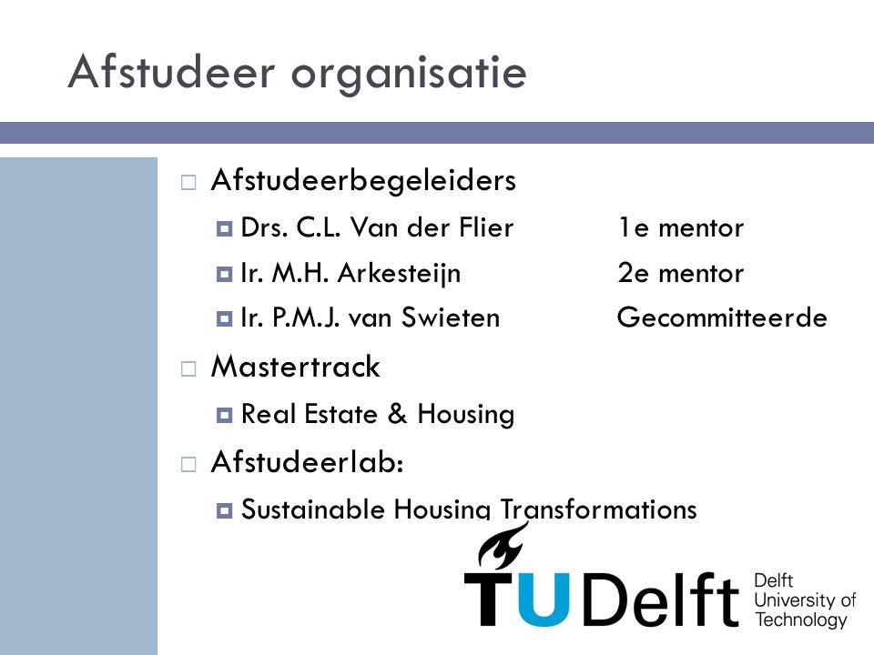 Afstudeer organisatie  Afstudeerbegeleiders  Drs.