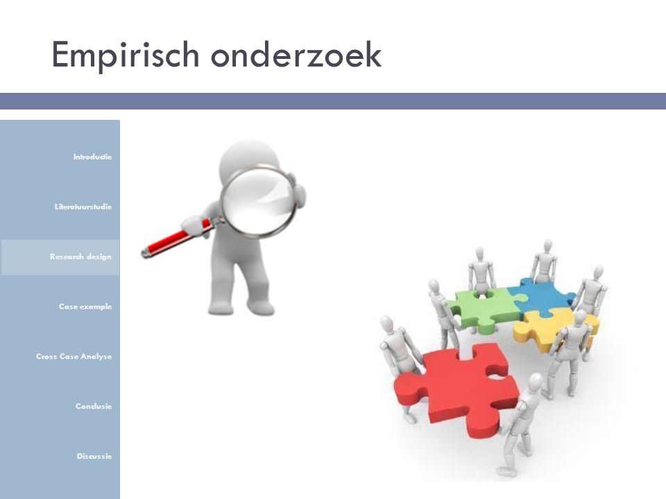 Empirisch onderzoek Introductie Literatuurstudie Research design Case example Cross Case Analyse Conclusie Discussie