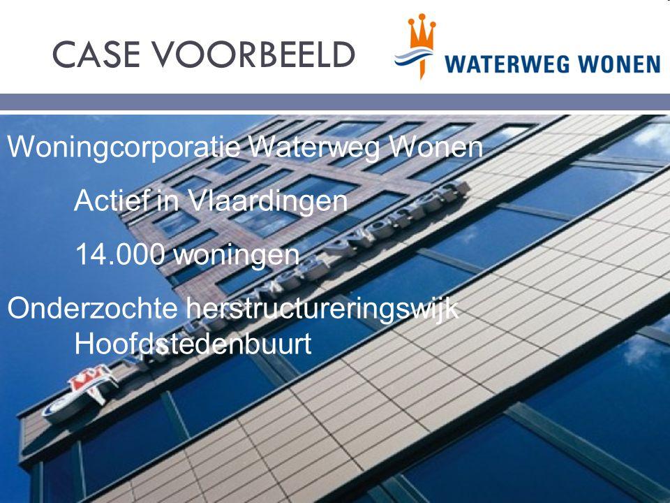 CASE VOORBEELD Woningcorporatie Waterweg Wonen Actief in Vlaardingen 14.000 woningen Onderzochte herstructureringswijk Hoofdstedenbuurt