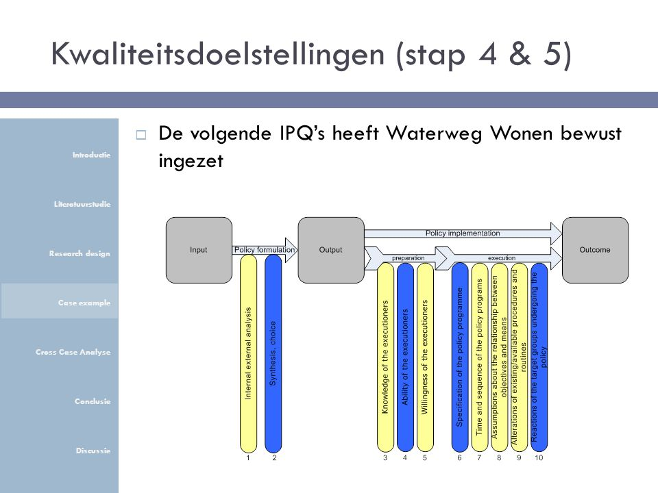 Kwaliteitsdoelstellingen (stap 4 & 5)  De volgende IPQ's heeft Waterweg Wonen bewust ingezet Introductie Literatuurstudie Research design Case example Cross Case Analyse Conclusie Discussie
