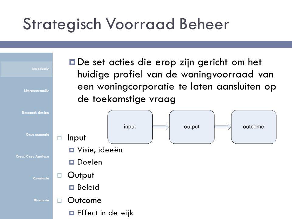 Waterweg Wonen Doelstellingen voor de wijk (stap 2)  3 Thema s  Kwaliteit  Verkoop  Planning Introductie Literatuurstudie Research design Case example Cross Case Analyse Conclusie Discussie