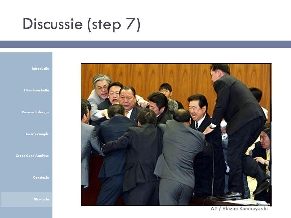 Discussie (step 7) Introductie Literatuurstudie Research design Case example Cross Case Analyse Conclusie Discussie