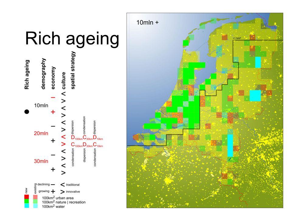 Rich ageing
