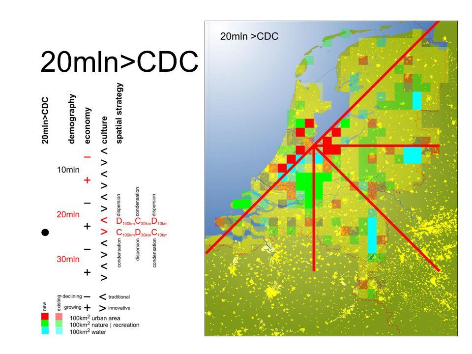 20mln>CDC
