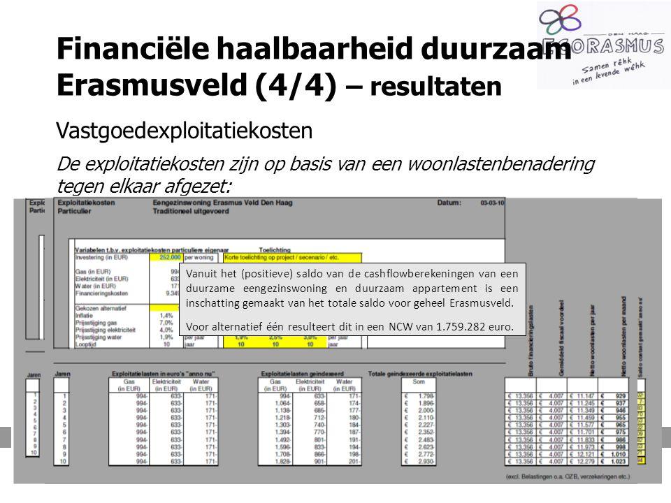 14 Financiële haalbaarheid duurzaam Erasmusveld (4/4) – resultaten Vastgoedexploitatiekosten De exploitatiekosten zijn op basis van een woonlastenbena