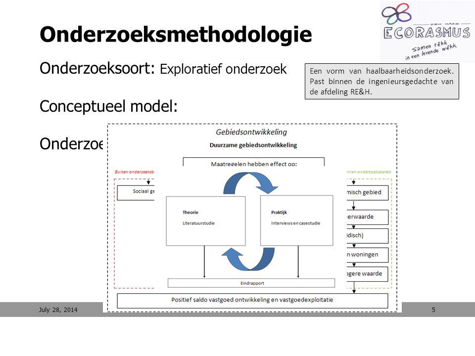 5 Onderzoeksmethodologie Onderzoeksoort: Exploratief onderzoek Conceptueel model: Onderzoeksmodel: Methoden & Tactieken July 28, 2014 Een vorm van haa
