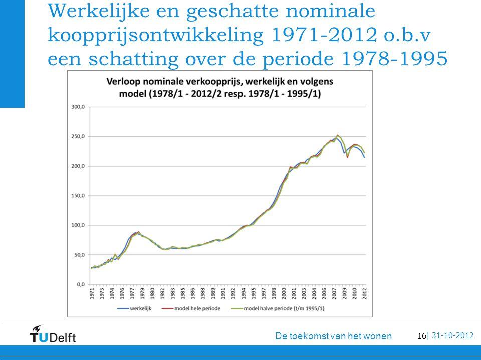 16 De toekomst van het wonen | 31-10-2012 Werkelijke en geschatte nominale koopprijsontwikkeling 1971-2012 o.b.v een schatting over de periode 1978-1995