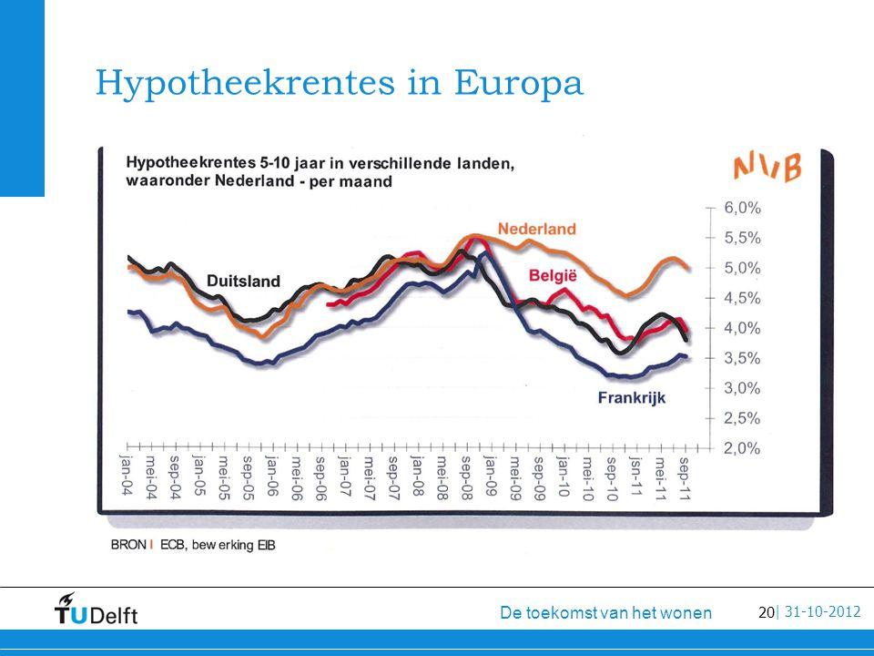 20 De toekomst van het wonen | 31-10-2012 Hypotheekrentes in Europa
