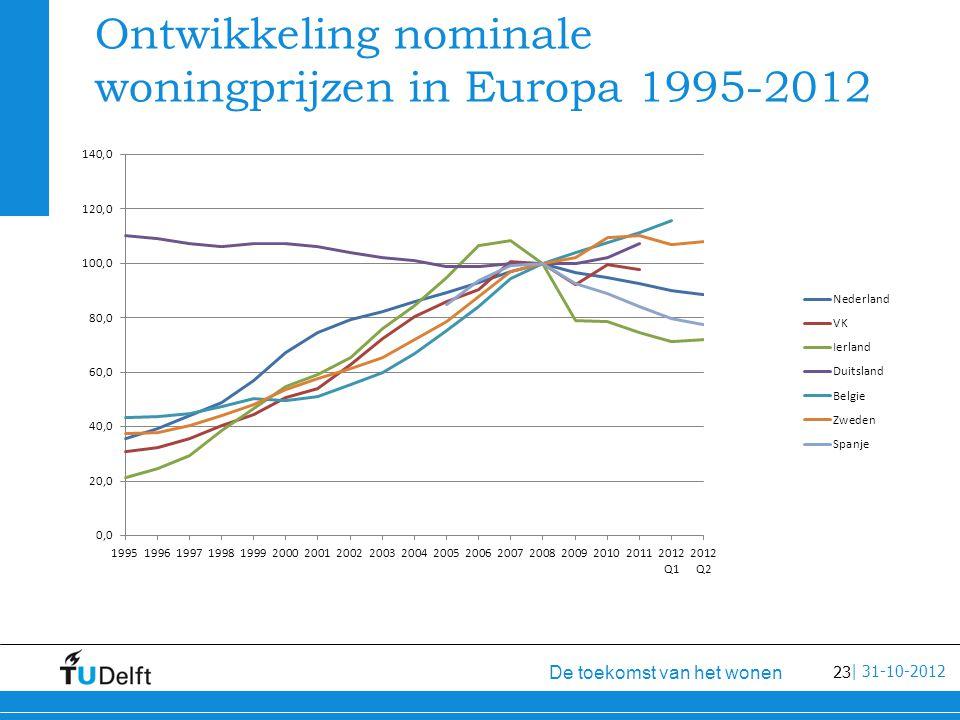 23 De toekomst van het wonen | 31-10-2012 Ontwikkeling nominale woningprijzen in Europa 1995-2012