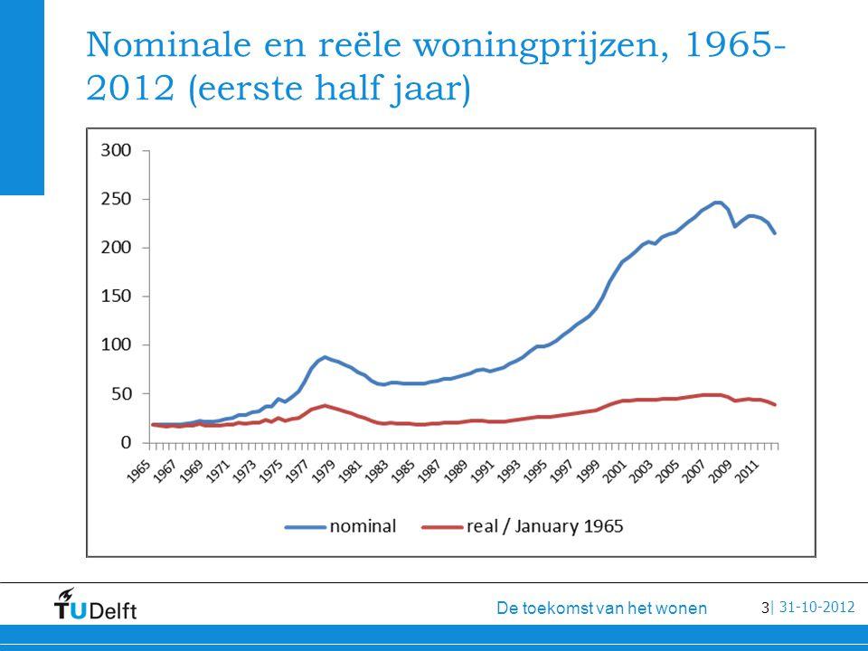 3 De toekomst van het wonen | 31-10-2012 Nominale en reële woningprijzen, 1965- 2012 (eerste half jaar)
