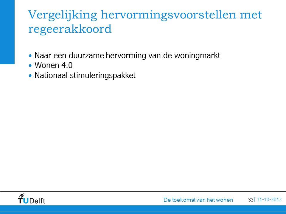 33 De toekomst van het wonen | 31-10-2012 Vergelijking hervormingsvoorstellen met regeerakkoord Naar een duurzame hervorming van de woningmarkt Wonen 4.0 Nationaal stimuleringspakket