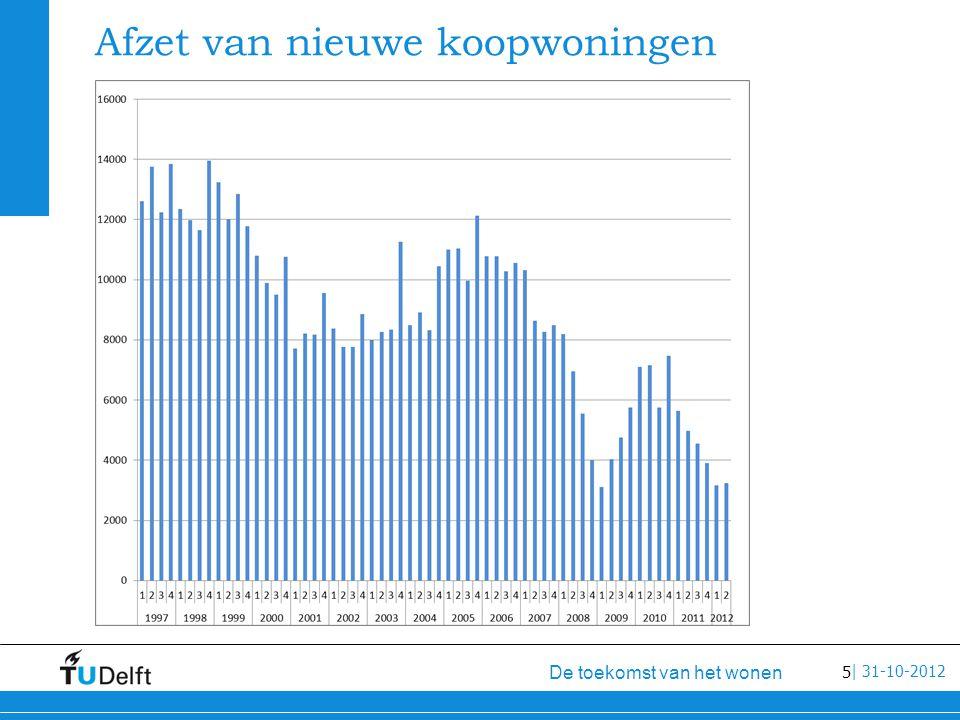16 De toekomst van het wonen   31-10-2012 Werkelijke en geschatte nominale koopprijsontwikkeling 1971-2012 o.b.v een schatting over de periode 1978-1995