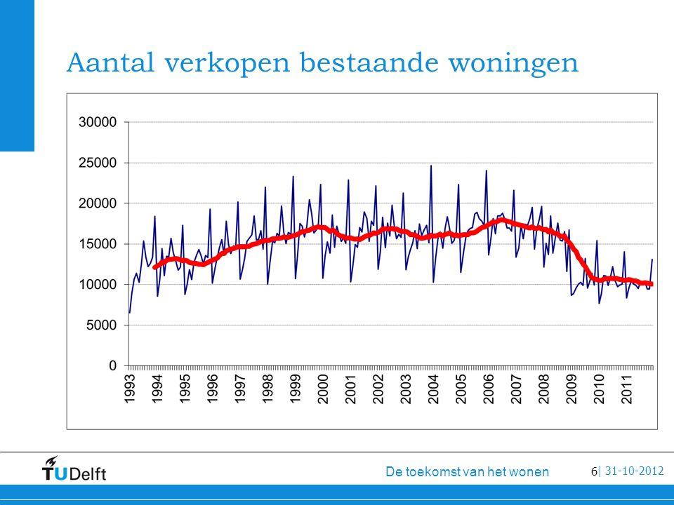 27 De toekomst van het wonen   31-10-2012 Wonen 4.0 Hypotheekrenteaftrek lineair afgebouwd voor alle hypotheken in 30 jaar vanaf 2015 Afschaffen overdrachtsbelasting in 2015 Eigendomsneutraal woonbeleid; woontoeslag voor huurders en kopers met een inkomen tot 30.000 euro Verlaging tarieven inkomstenbelasting op inkomens neutrale wijze Huurverhoging inflatie plus 2% tot aan 4,5% WOZ waarde met compensatie via verbeterde huurtoeslag voor 60% huurders Investeringen in nieuwbouw, herstructurering, energiebesparing en krimpgebieden