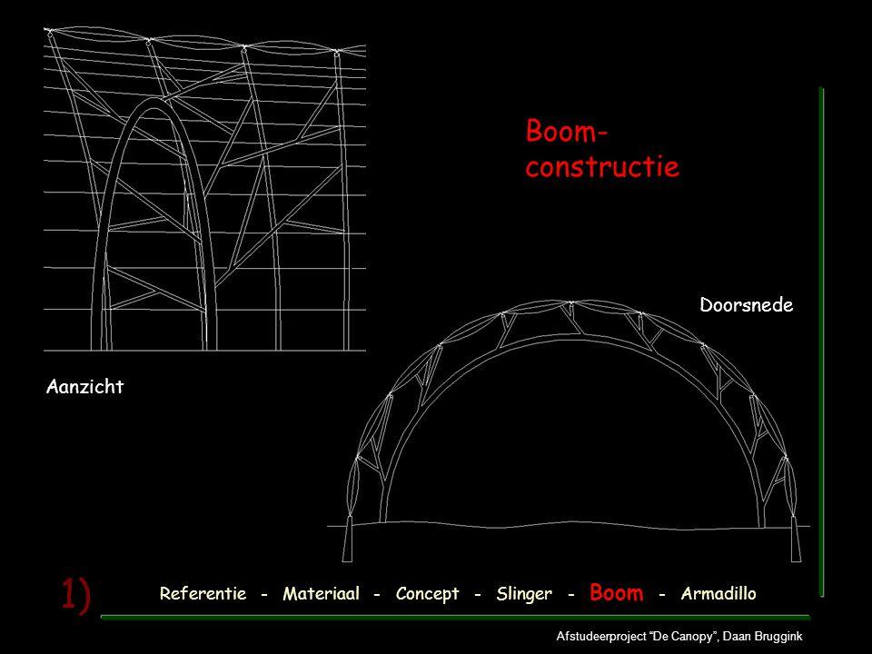 """Afstudeerproject """"De Canopy"""", Daan Bruggink 1) Boom- constructie Referentie - Materiaal - Concept - Slinger - Boom - Armadillo Aanzicht Doorsnede"""