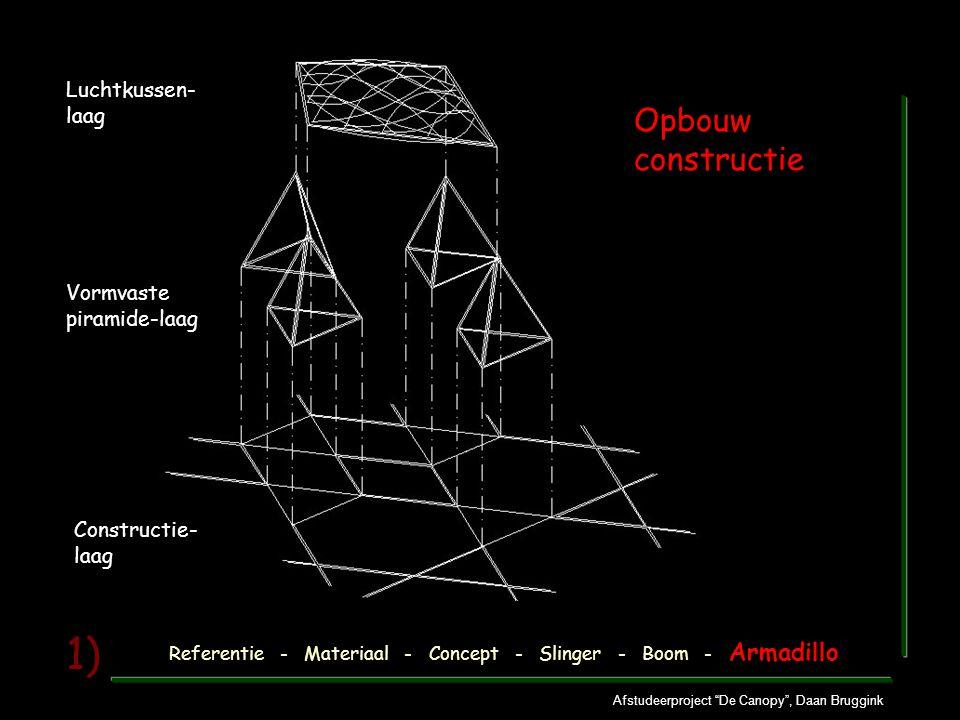 Afstudeerproject De Canopy , Daan Bruggink 1) Referentie - Materiaal - Concept - Slinger - Boom - Armadillo Opbouw constructie Constructie- laag Vormvaste piramide-laag Luchtkussen- laag