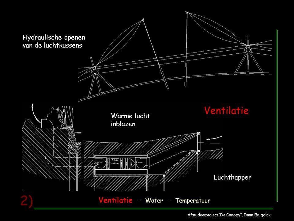 Afstudeerproject De Canopy , Daan Bruggink 2) Ventilatie - Water - Temperatuur Ventilatie Hydraulische openen van de luchtkussens Luchthapper Warme lucht inblazen
