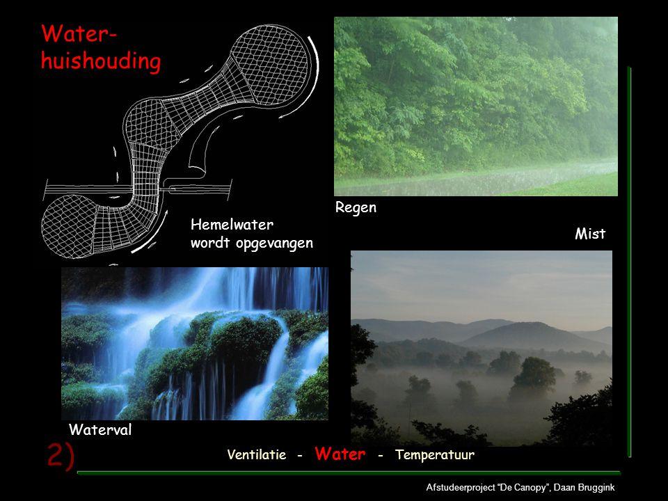 """Afstudeerproject """"De Canopy"""", Daan Bruggink 2) Ventilatie - Water - Temperatuur Regen Mist Hemelwater wordt opgevangen Waterval Water- huishouding"""