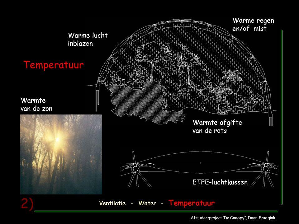 Afstudeerproject De Canopy , Daan Bruggink 2) Temperatuur Ventilatie - Water - Temperatuur Warmte van de zon ETFE-luchtkussen Warmte afgifte van de rots Warme regen en/of mist Warme lucht inblazen