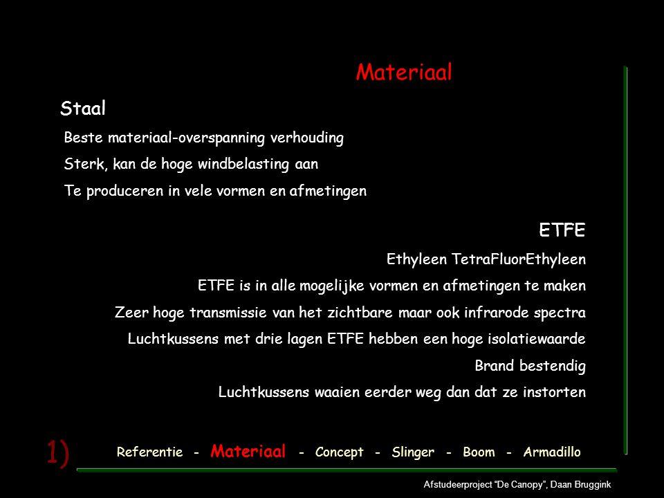 """Afstudeerproject """"De Canopy"""", Daan Bruggink 1) ETFE Ethyleen TetraFluorEthyleen ETFE is in alle mogelijke vormen en afmetingen te maken Zeer hoge tran"""