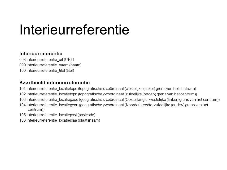 Interieurreferentie 098 interieurreferentie_url (URL) 099 interieurreferentie_naam (naam) 100 interieurreferentie_titel (titel) Kaartbeeld interieurre