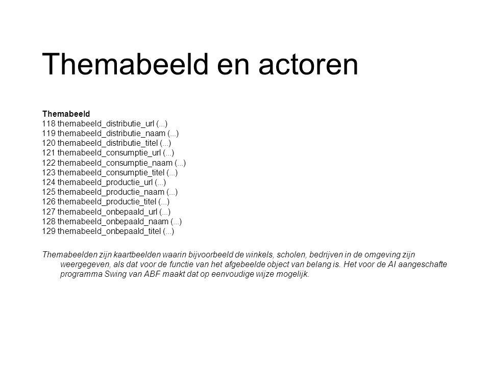 Themabeeld en actoren Themabeeld 118 themabeeld_distributie_url (...) 119 themabeeld_distributie_naam (...) 120 themabeeld_distributie_titel (...) 121 themabeeld_consumptie_url (...) 122 themabeeld_consumptie_naam (...) 123 themabeeld_consumptie_titel (...) 124 themabeeld_productie_url (...) 125 themabeeld_productie_naam (...) 126 themabeeld_productie_titel (...) 127 themabeeld_onbepaald_url (...) 128 themabeeld_onbepaald_naam (...) 129 themabeeld_onbepaald_titel (...) Themabeelden zijn kaartbeelden waarin bijvoorbeeld de winkels, scholen, bedrijven in de omgeving zijn weergegeven, als dat voor de functie van het afgebeelde object van belang is.
