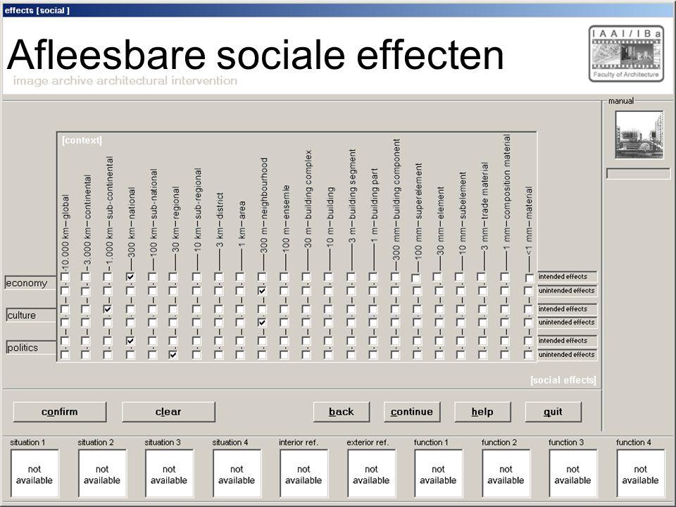 Afleesbare sociale effecten