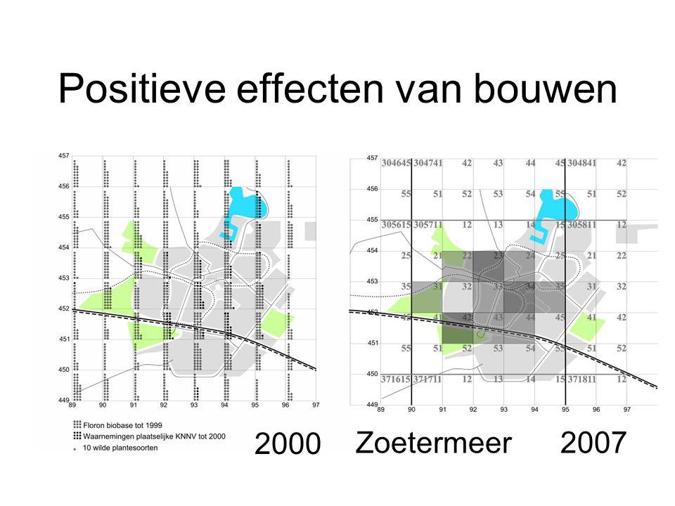 Positieve effecten van bouwen Zoetermeer 2007 2000