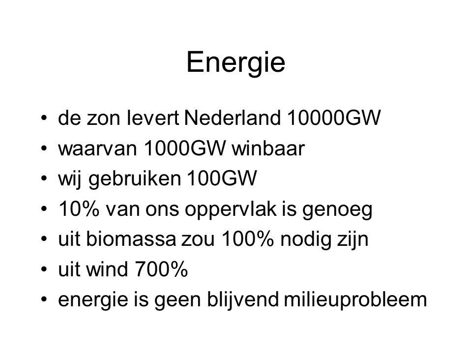 Energie de zon levert Nederland 10000GW waarvan 1000GW winbaar wij gebruiken 100GW 10% van ons oppervlak is genoeg uit biomassa zou 100% nodig zijn uit wind 700% energie is geen blijvend milieuprobleem