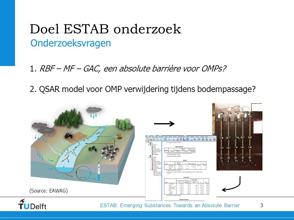 4 ESTAB: Emerging Substances Towards an Absolute Barrier ESTAB: RBF – MF - GAC Een absolute barrière voor OMPs river drinking water RBF Kleinere polaire stoffen MF Grotere polaire stoffen GAC A-polaire stoffen