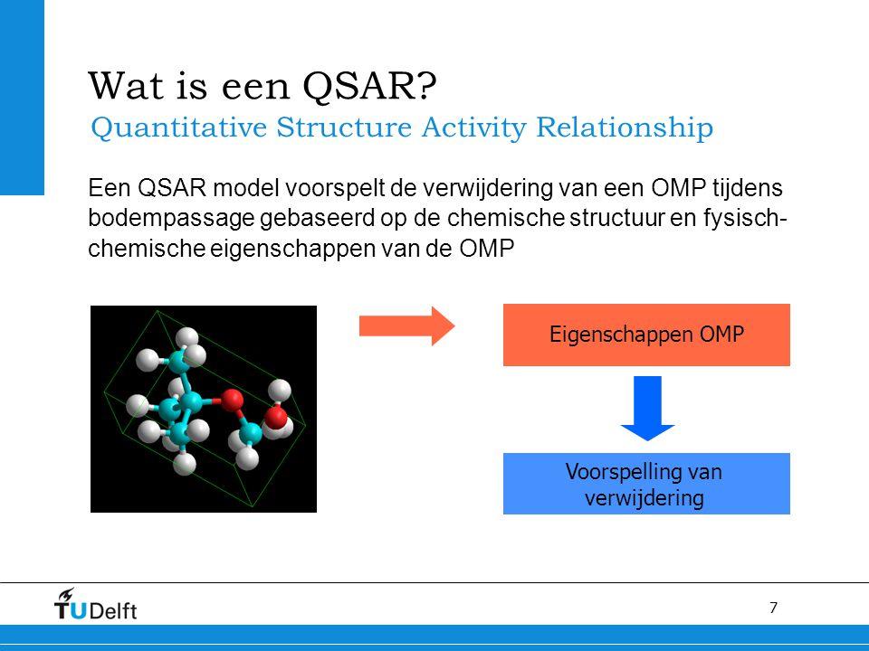 7 Wat is een QSAR.