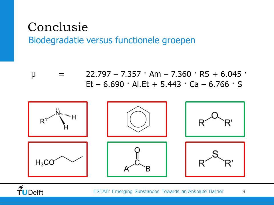 9 ESTAB: Emerging Substances Towards an Absolute Barrier Conclusie Biodegradatie versus functionele groepen μ = 22.797 – 7.357 · Am – 7.360 · RS + 6.0