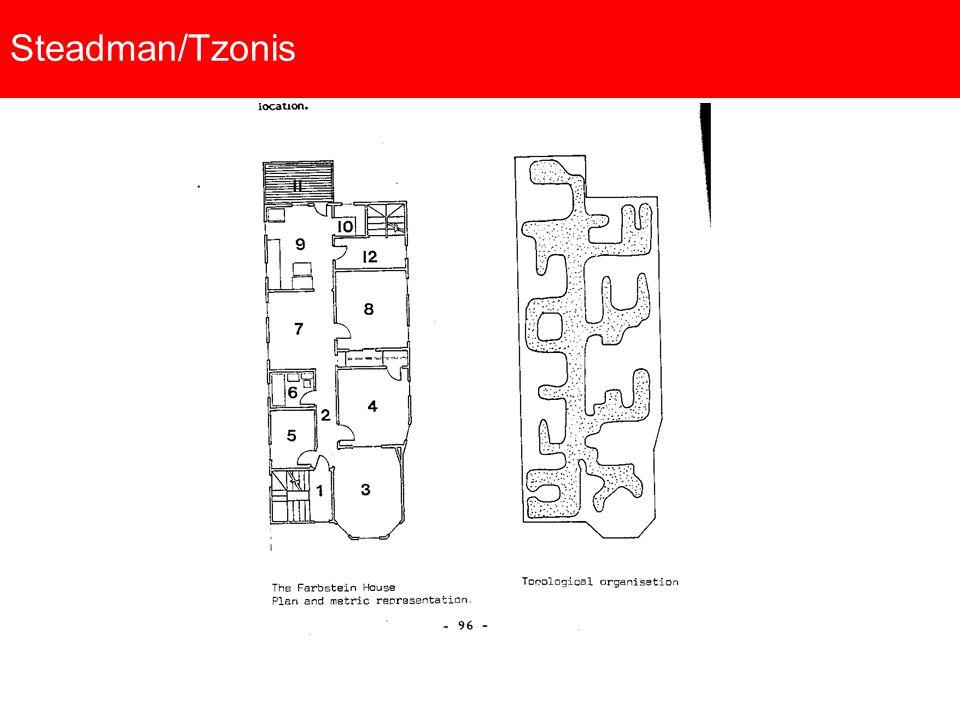 Steadman/Tzonis