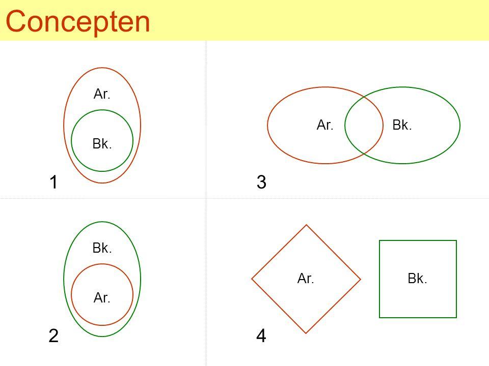 Concepten Bk. Ar. Bk. Ar.Bk. Ar.Bk. 1 2 3 4