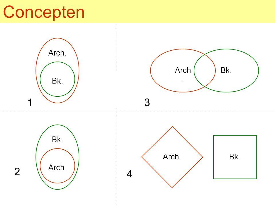 Concepten Bk. Arch. Bk. Arch. Bk. Arch.Bk. 1 2 3 4