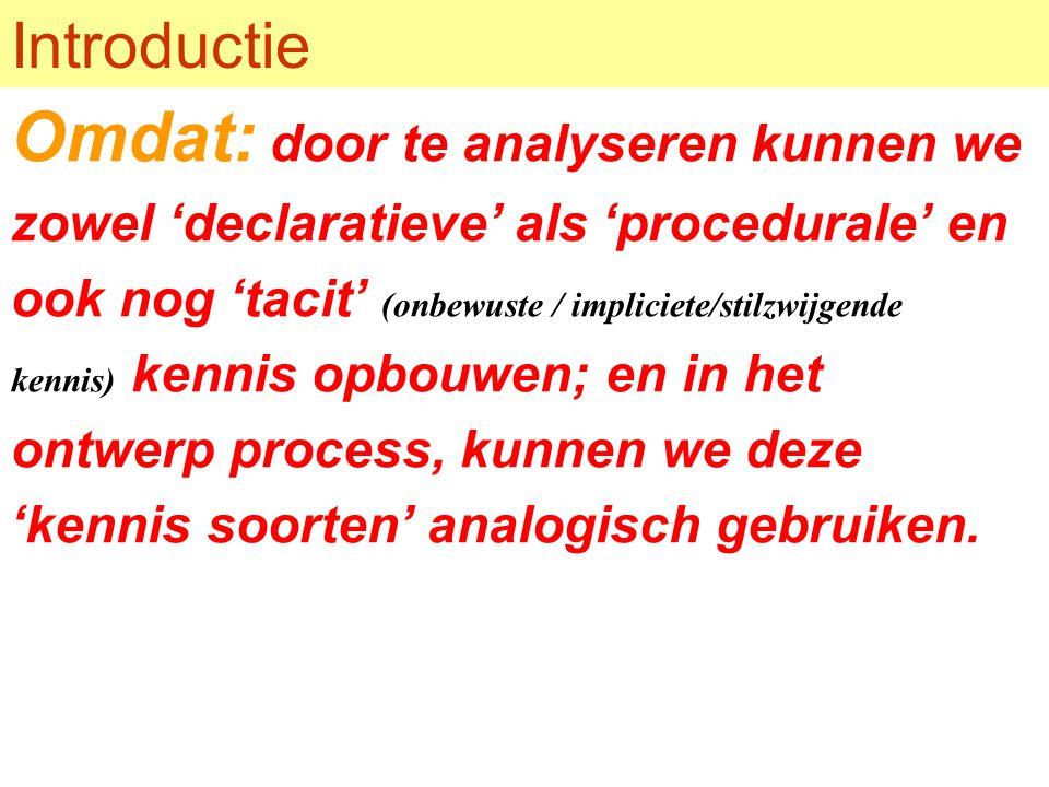 Introductie Omdat: door te analyseren kunnen we zowel 'declaratieve' als 'procedurale' en ook nog 'tacit' (onbewuste / impliciete/stilzwijgende kennis