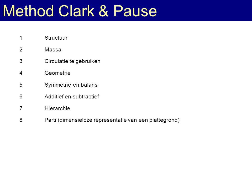 Method Clark & Pause 1Structuur 2Massa 3Circulatie te gebruiken 4Geometrie 5Symmetrie en balans 6Additief en subtractief 7Hiërarchie 8 Parti (dimensie