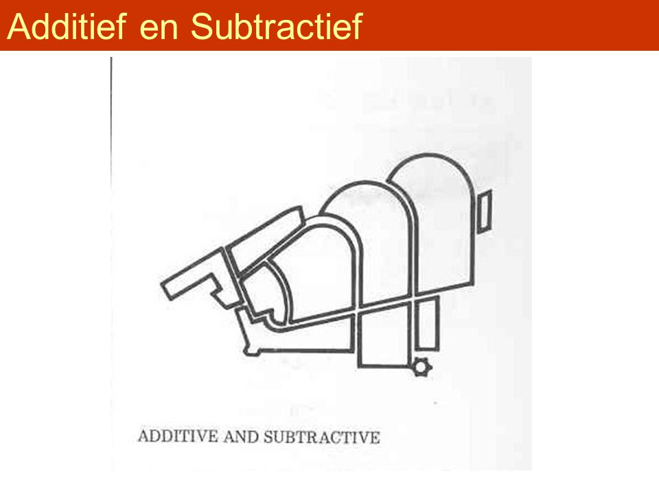 Additief en Subtractief