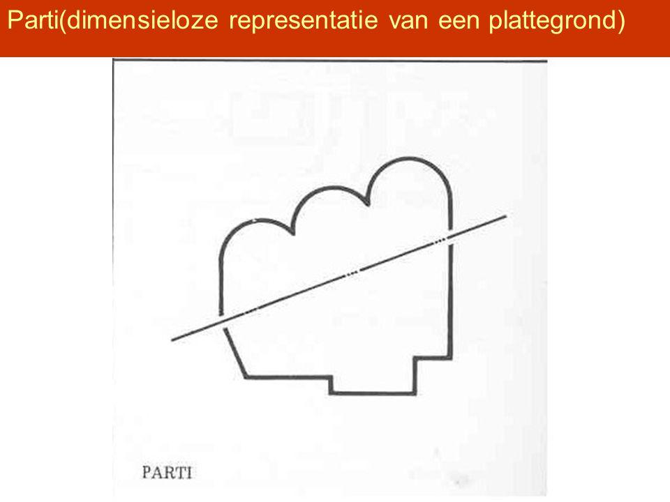 Parti(dimensieloze representatie van een plattegrond)