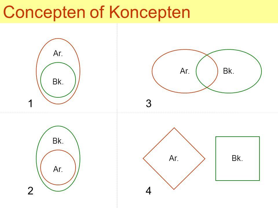 Concepten of Koncepten Bk. Ar. Bk. Ar.Bk. Ar.Bk. 1 2 3 4